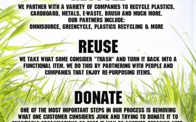 How and What To Recycle in Indianapolis