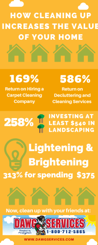 How Cleaning Increases the Value of Your Home Infographic