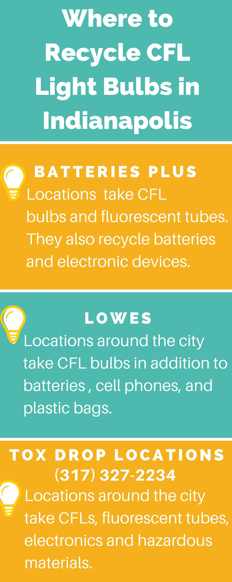 Where To Recycle Cfl Bulbs In Indianapolis Fire Dawgs