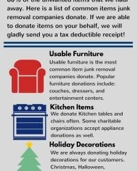 Common Items Junk Removal Companies Donate