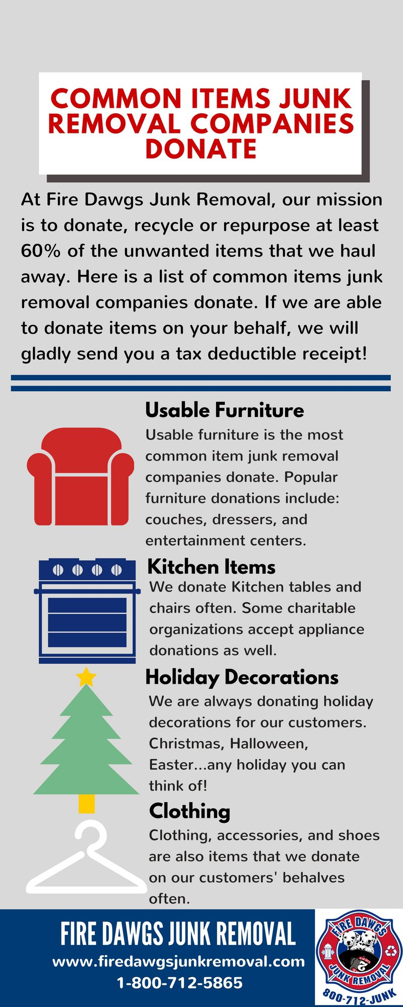 Common Items Junk Removal Companies Donate Infographic